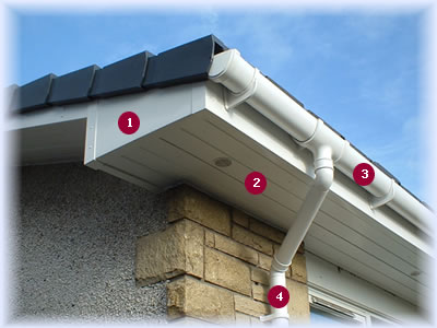 Act Fast Roofing Fascia Amp Soffit Roof Services